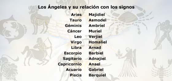 angeles_ralacion